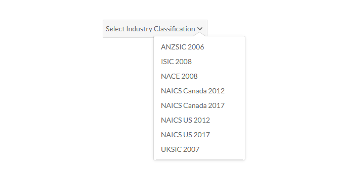 A list of available Standard Industrial Classification codes.